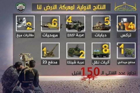 فصائل سورية تكشف خسائر ميليشيا image_10.jpg?itok=rmdhweud